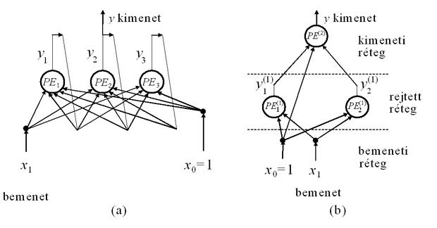 kereskedelem robotok neurális hálózatok